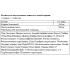 HTP Lipodrene в Алматы